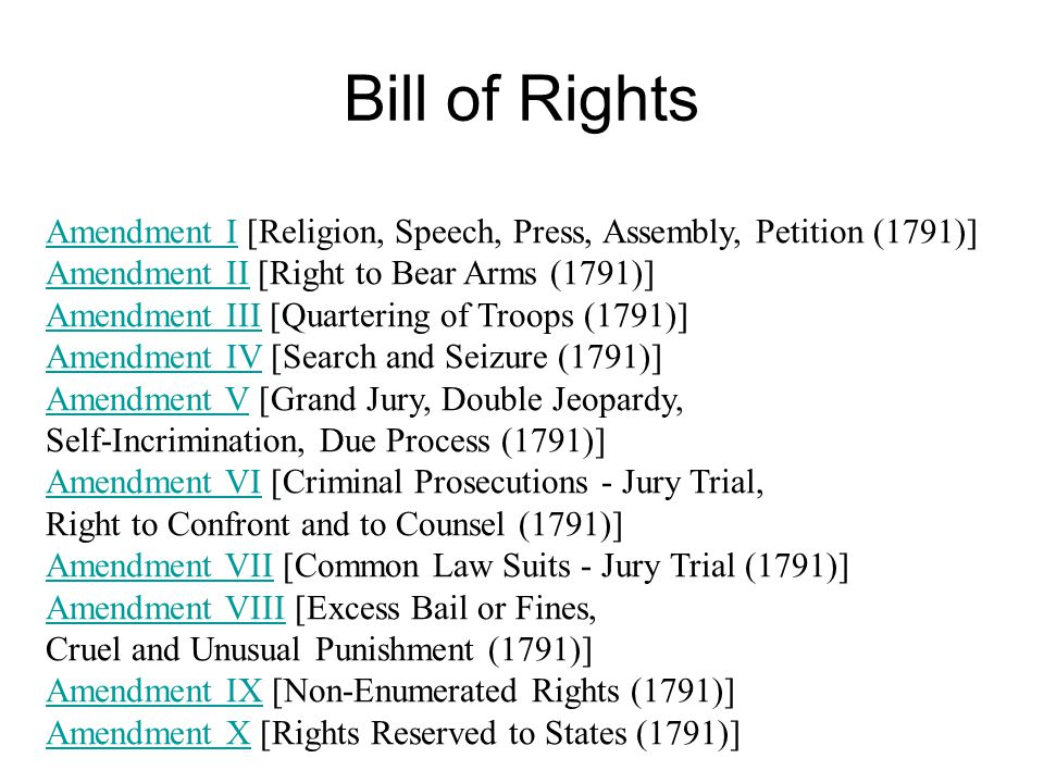 Bill of Rights Amendment I [Religion, Speech, Press, Assembly, Petition (1791)] Amendment II [Right to Bear Arms (1791)]